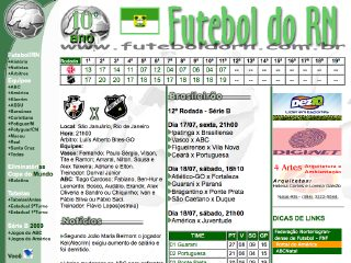 Thumbnail do site Futebol Potiguar - Futebol do RN
